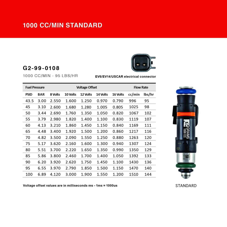 Grams Performance Injectors Flow Data 1000CC Standard