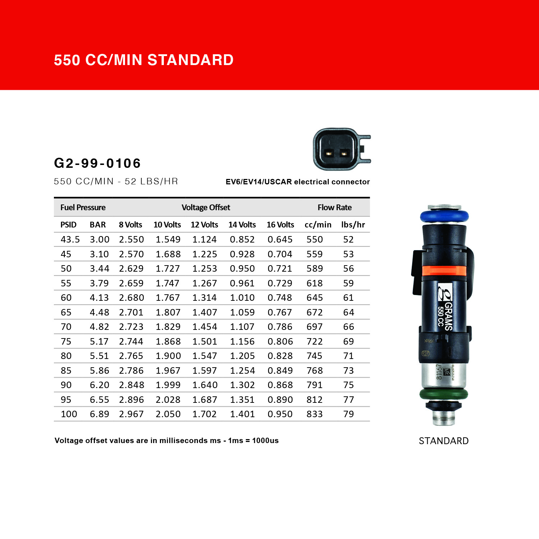 Grams Performance Injectors Flow Data 550CC Standard